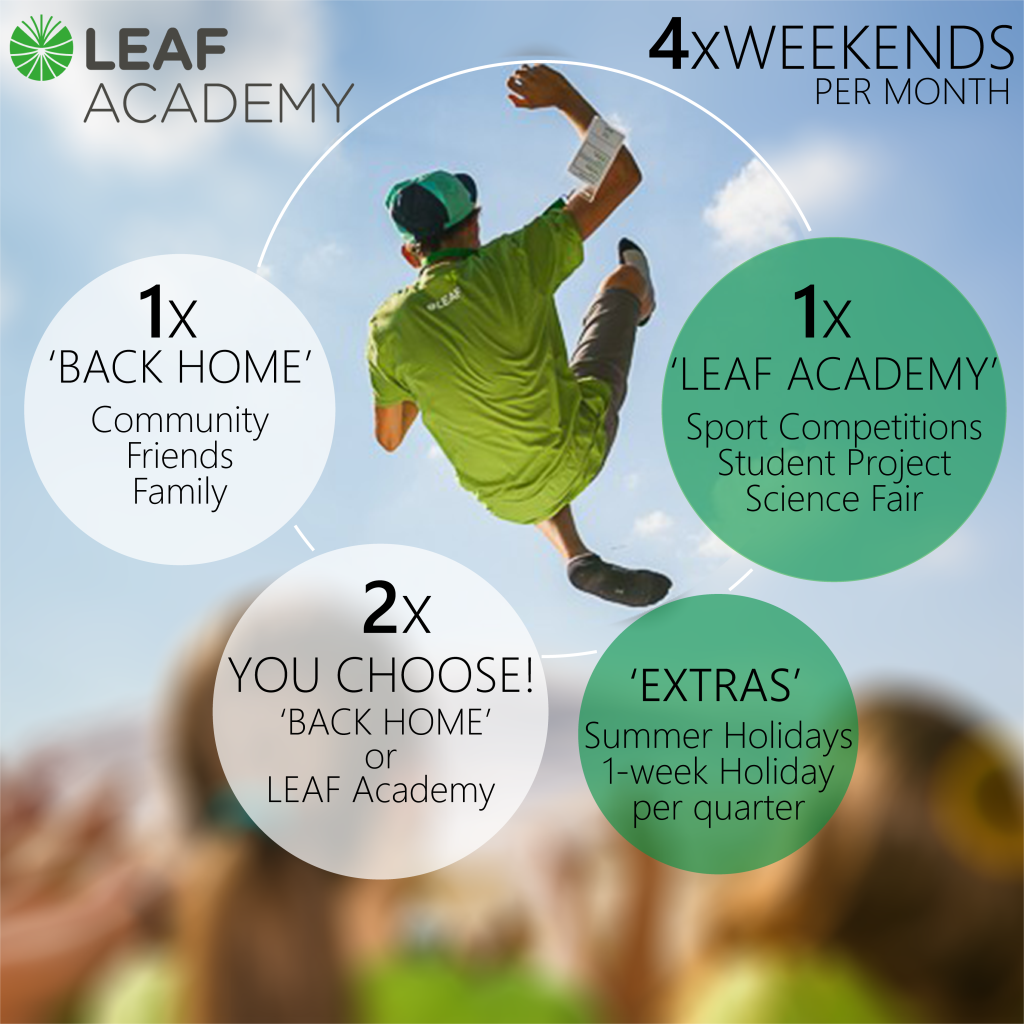 Weekends at LEAF Academy