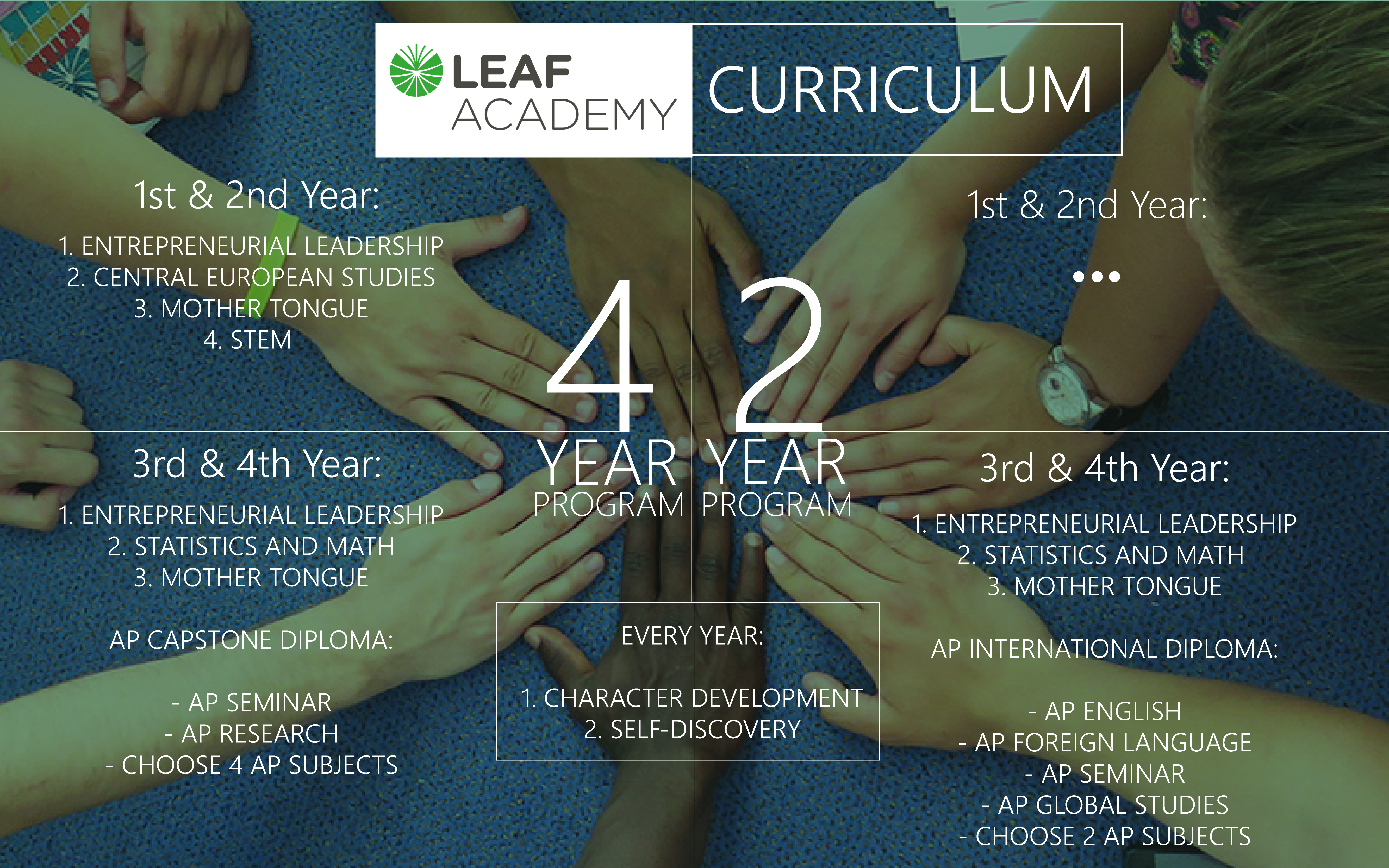Curriculum of the LEAF Academy hign school
