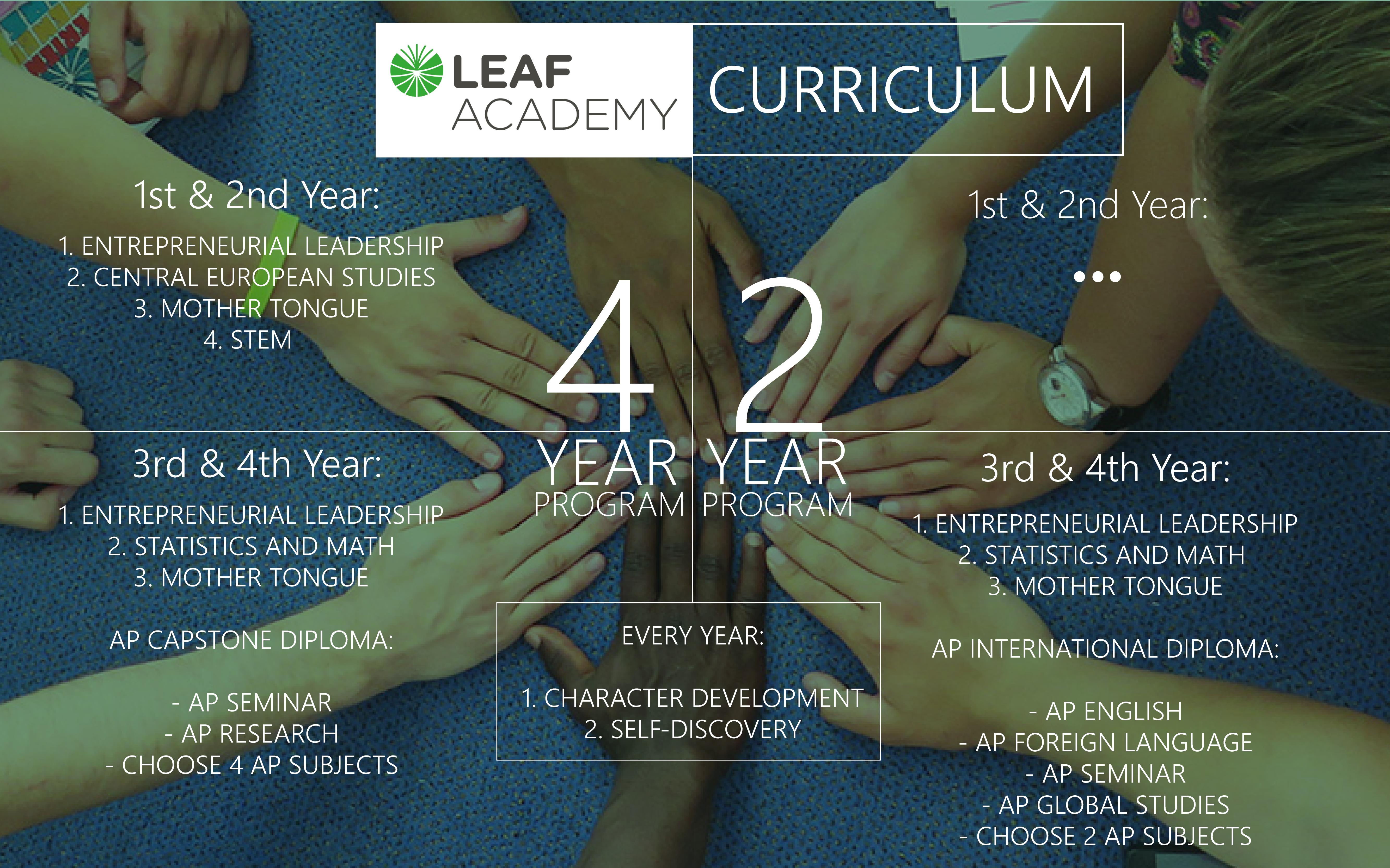 Curriculum of the LEAF Academy hign school
